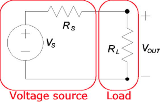 What Is An Electrical Load Amped Electrical Group